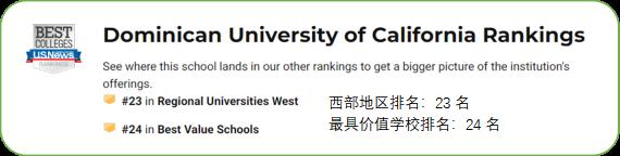 加州多明尼克大学2020年 US News 排名